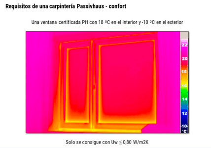 B2 Cerramientos eficiencia-energetica-confort-termico-carpinterias-e1589611940613
