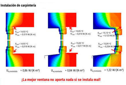 B2 Cerramientos eficiencia-energetica-instalacion-carpinterias-e1589612037240-1
